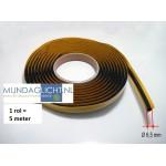 VELUX Kitband 102025