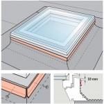 Lichtkoepel Installatie Kit ZZZ 210